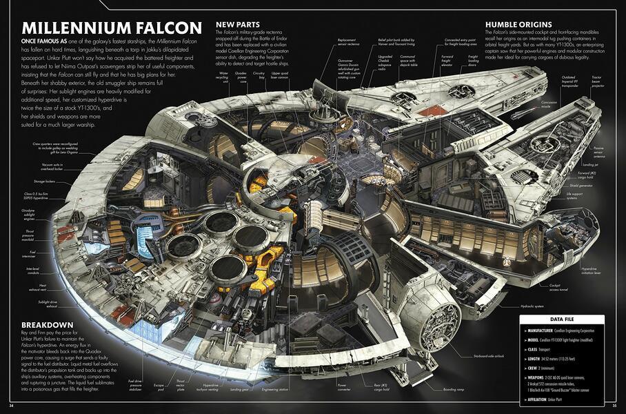 Star Wars 7 - Eine Küche für Leia als Hochzeitsgeschenk? - Bild 2 von 2