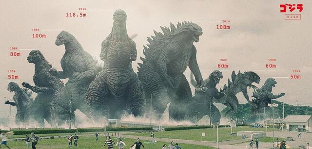 Alle Godzilla Filme Deutsch Stream