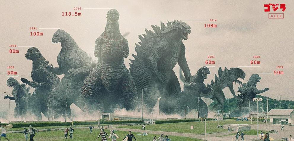 Shin Godzilla- Der größte Godzilla