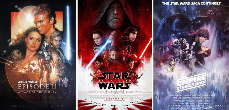 Alle Filme Und Serien Des Star Wars Universums In Der übersicht