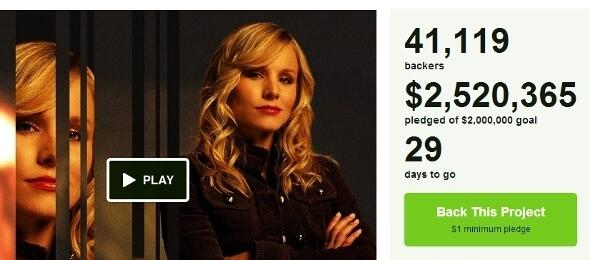 Crowdfunding-Aufruf für Veronica Mars bei Kickstarter.com