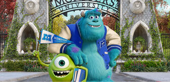 Mike und Sully an der Monster Uni