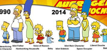 Bild zu:  Die Simpsons oder: Wie ich lernte gelb zu schmähen