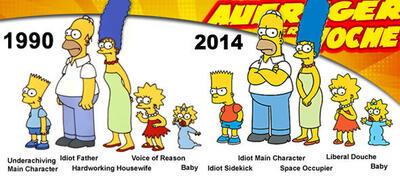 Die Simpsons oder: Wie ich lernte gelb zu schmähen