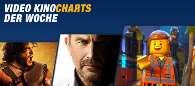 Kino Charts