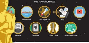 Bild zu:  Die Nominierten 2014