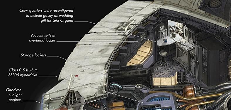Star Wars 7 - Eine Küche für Leia als Hochzeitsgeschenk? - Bild 1 von 2