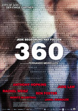 360 - Poster