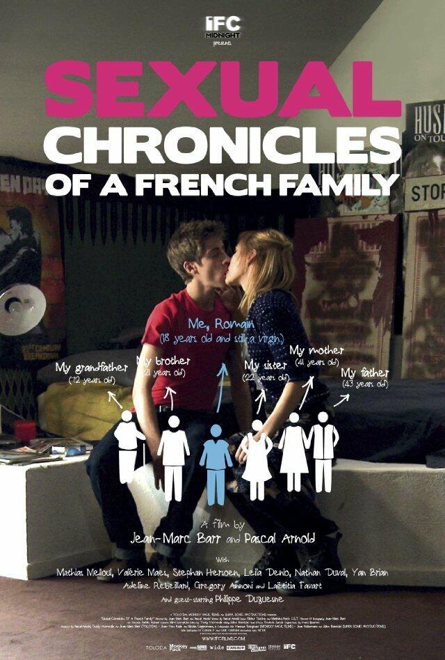 Frankreich Privat Geheimnisse Einer Familie