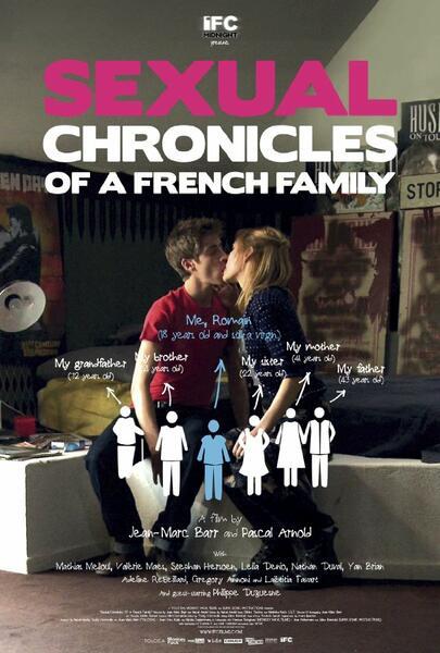 Frankreich Privat Die Sexuellen Geheimnisse Einer Familie Stream