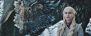 Game of Thrones: House of the Dragon lässt auf Drachen hoffen