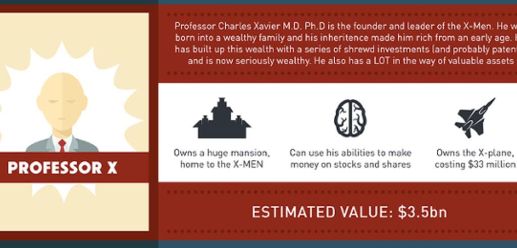 Professor X - Der echte Wolf of Wall Street?