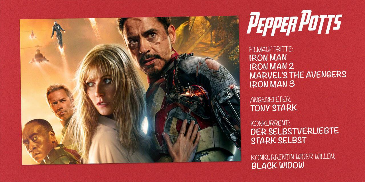 Marvel Pepper Potts
