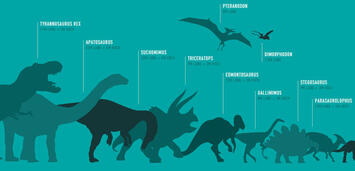Bild zu:  Universal Pictures /de.jurassicworldintl.com