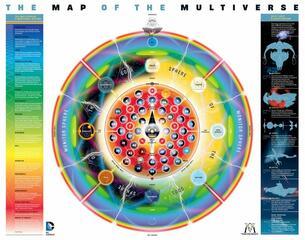 Das DC-Multiversum