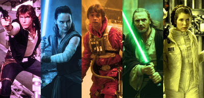 Star Wars - Alle Filme imRanking