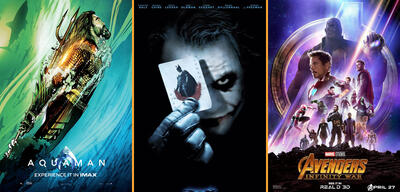 Superhelden am Box Office
